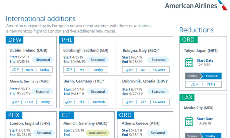 american airlines flights to dubrovnik 2019