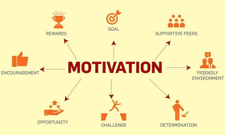 What methods of motivation employers use