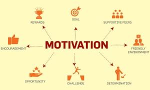 What methods of motivation employers use