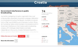 Croatia fell eleven places and placed as the 74th among 180 world countries