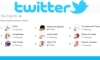 The Dubrovnik Times ranks as third most influential Twitter account in Croatia
