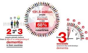 Alzheimer's Action Day marked in Dubrovnik